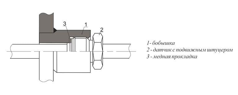 схема установки датчика с подвижным штуцером с применением бобышек - Энергоприбор