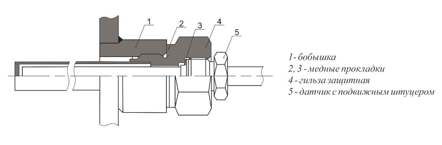 схема установки датчиков с подвижным штуцером с применением бобышки и защитных гильз - Энергоприбор