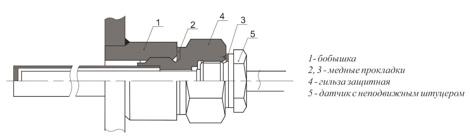 схема установки датчиков с неподвижным штуцером с применением бобышки и защитных гильз - Энергоприбор