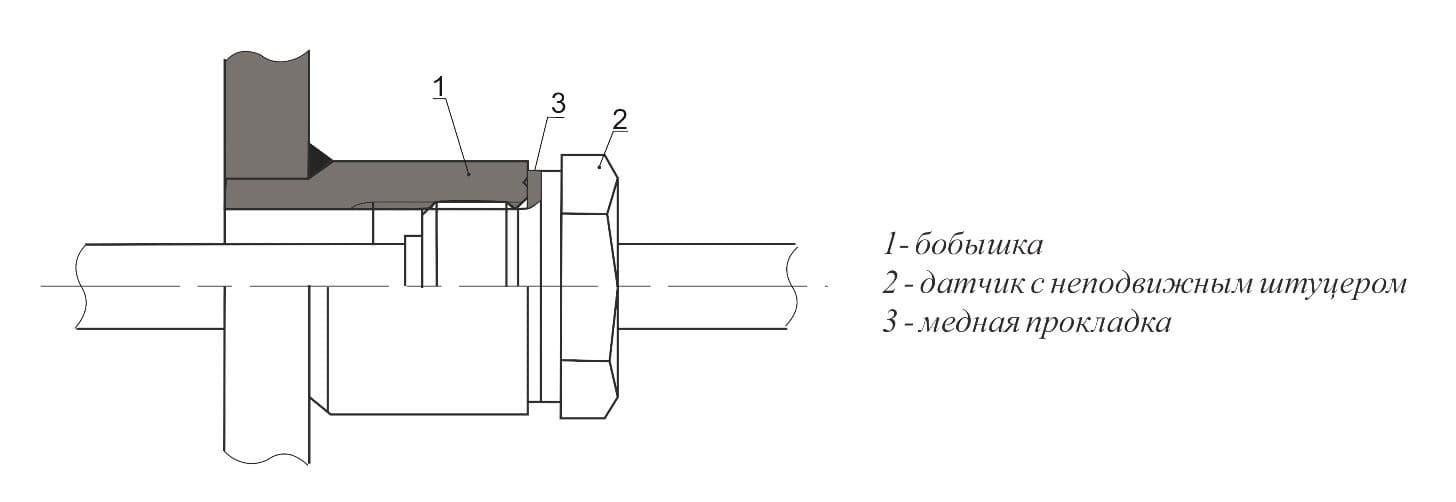 схема установки датчиков с неподвижным штуцером с применением бобышек  (соединение по ГОСТ 22526-77)  - Энергоприбор