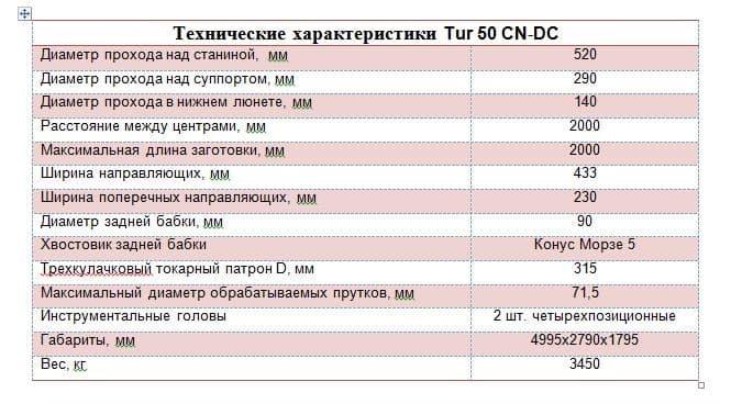 описание технических характеристик Токарного станка TUR-50 - Энергоприбор