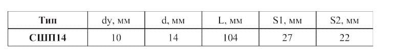 фото таблицы типоразмеров соединения СШП - Энергоприбор
