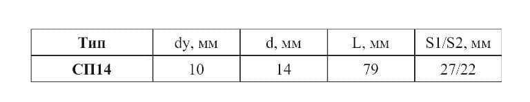 фото таблицы типоразмеров соединения СП - Энергоприбор