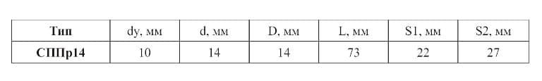 фото таблицы типоразмеров соединения СППр - Энергоприбор